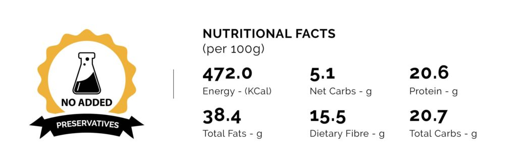 Keto Dosa Mix facts