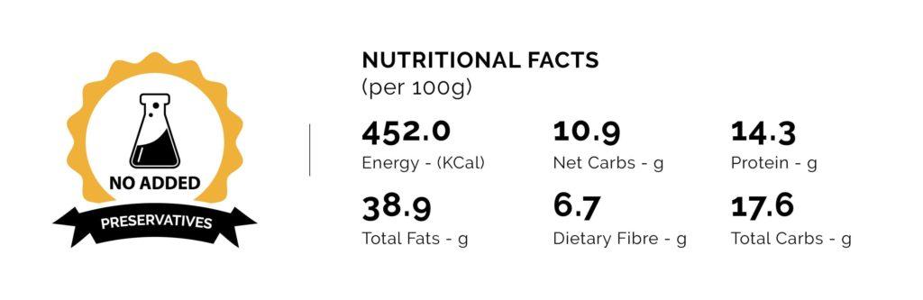 keto atta biscuits facts