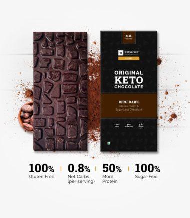 ketofy - keto chocolate Archives   Ketofy