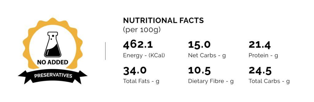 Keto Chilla Mix Facts