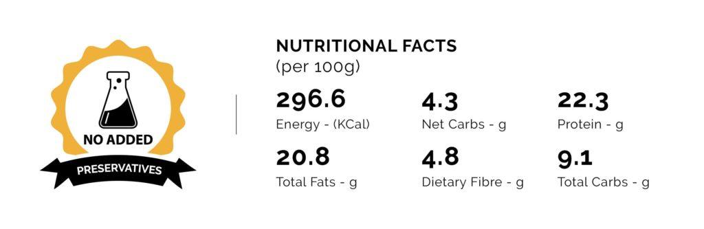 Chocolate Breakfast bar facts