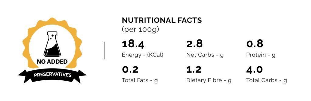 Keto ketchup facts
