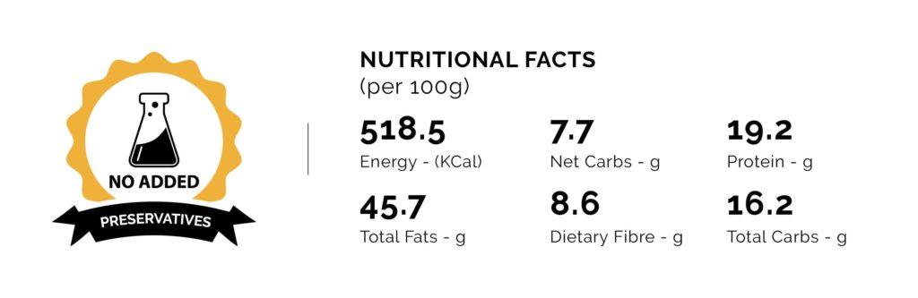 Keto Butter Spread facts