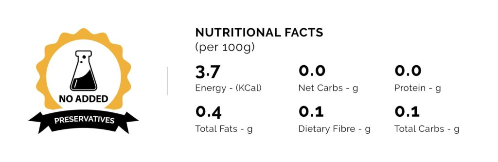 Keto energy drink facts