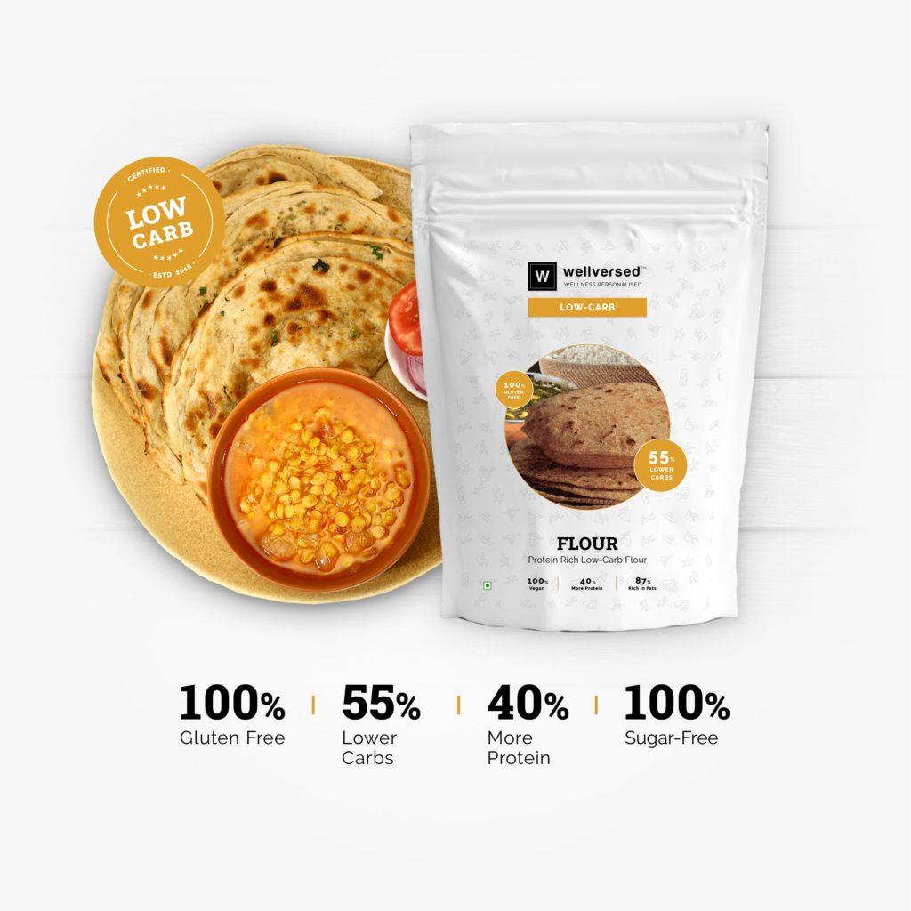 ketofy low carb keto flour  gluten free